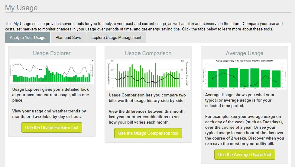 Your Electricity Usage Charts